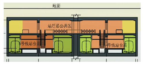 地下1层为共用站厅层,地下2层为双岛式站台层