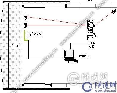 钱江150-3b电路图