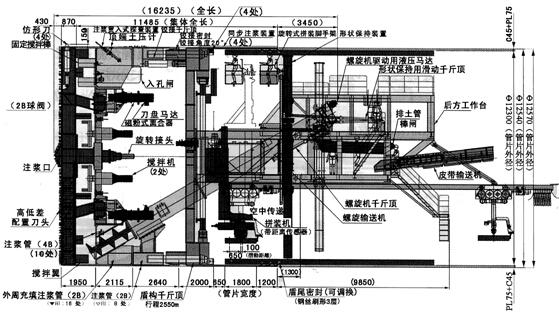 由此,当将盾构机中心位置的静止土压作为设定土压时,在盾构机上部有可